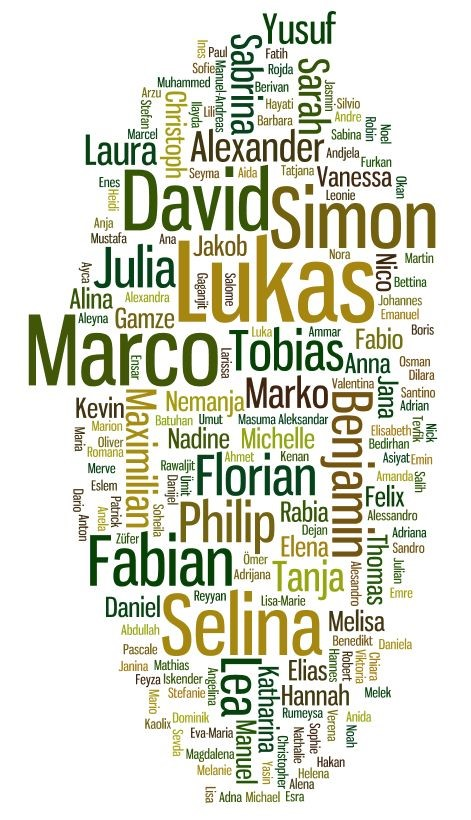 Namen